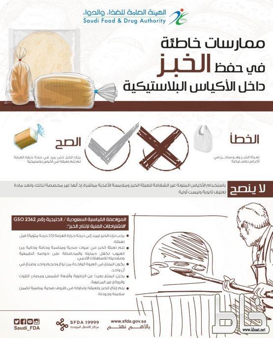 #الغذاء_والدواء توضح بعض الممارسات الخاطئة في حفظ الخبز داخل أكياس بلاستيكية