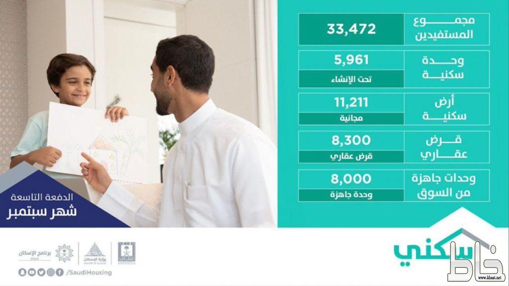 «الإسكان» تُعلن عن 33 ألف خيار سكني وتمويلي ضمن دفعته التاسعة