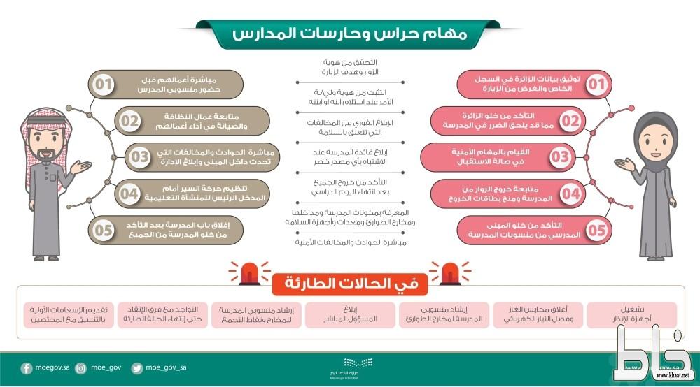 """""""التعليم"""" تحدد 12 مهمة لحراس الأمن بالمدارس"""