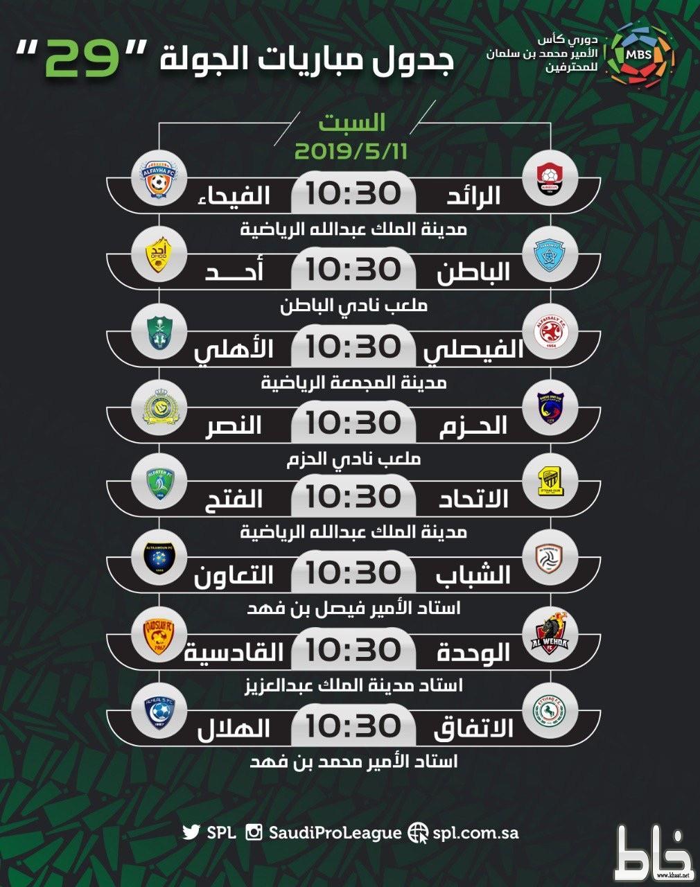 الجولة ٢٩ من دوري كأس محمد بن سلمان للمحترفين .. ٥ مباريات مباشرة و٣ مسجلة