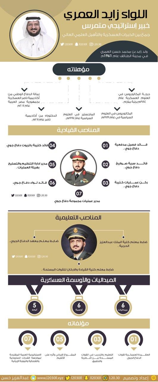 اللواء زايد العمري : خبير إستراتيجي متمرس جمع بين الخبرات العسكرية والتأهيل العلمي العالي