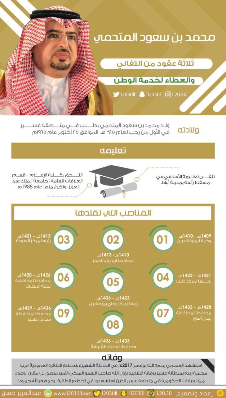 بروفايل ... محمد بن سعود المتحمي: ثلاثة عقود من التفاني والعطاء لخدمة الوطن