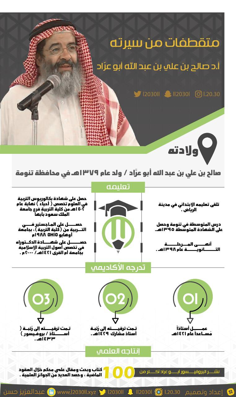 أ. د صالح أبو عراد : باحث موسوعي، وخبير تربوي متمكن