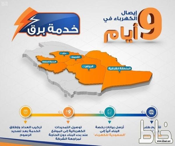في 5 مناطق بينهم الشرقية .. خدمة جديدة لتوصيل الكهرباء دون مراجعة الشركة