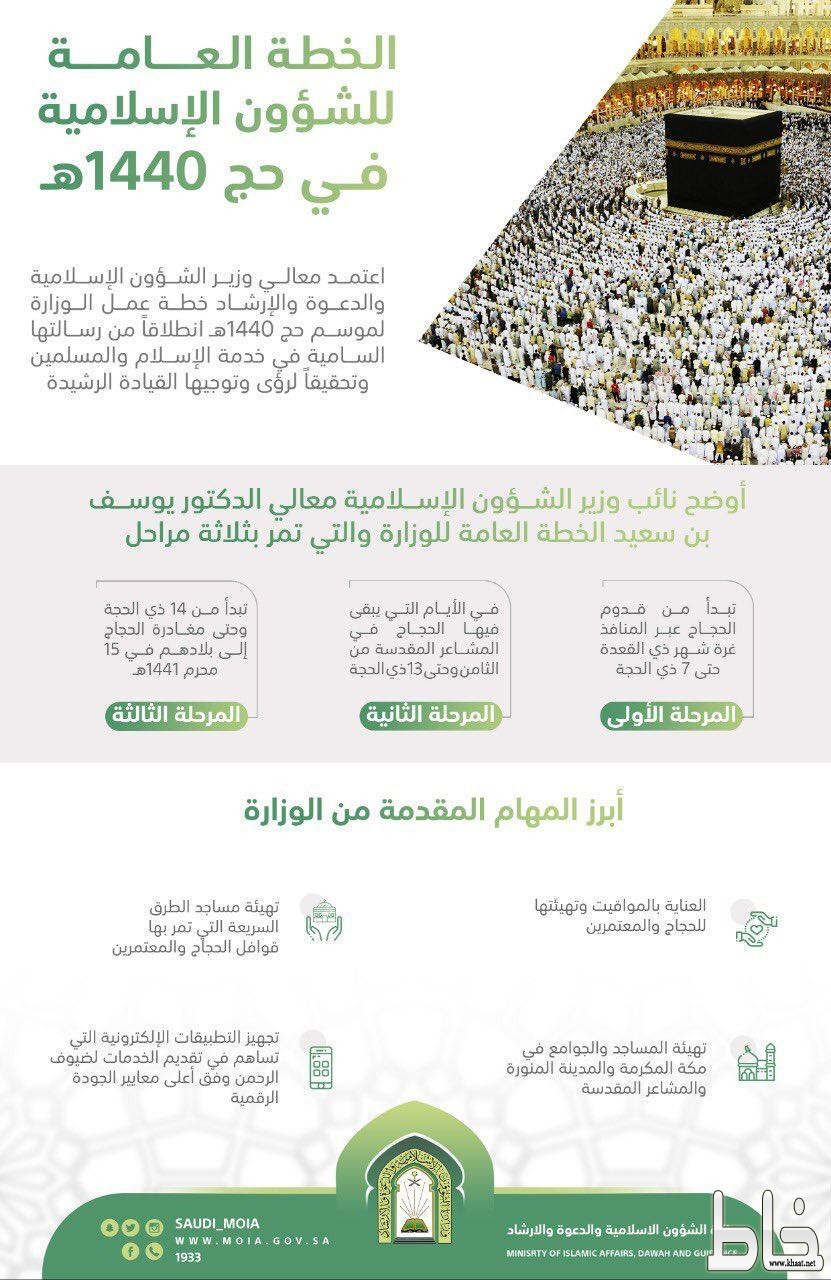 آل الشيخ يعتمد الخطة العامة لأعمال الشؤون الإسلامية في موسم حج 1440هـ