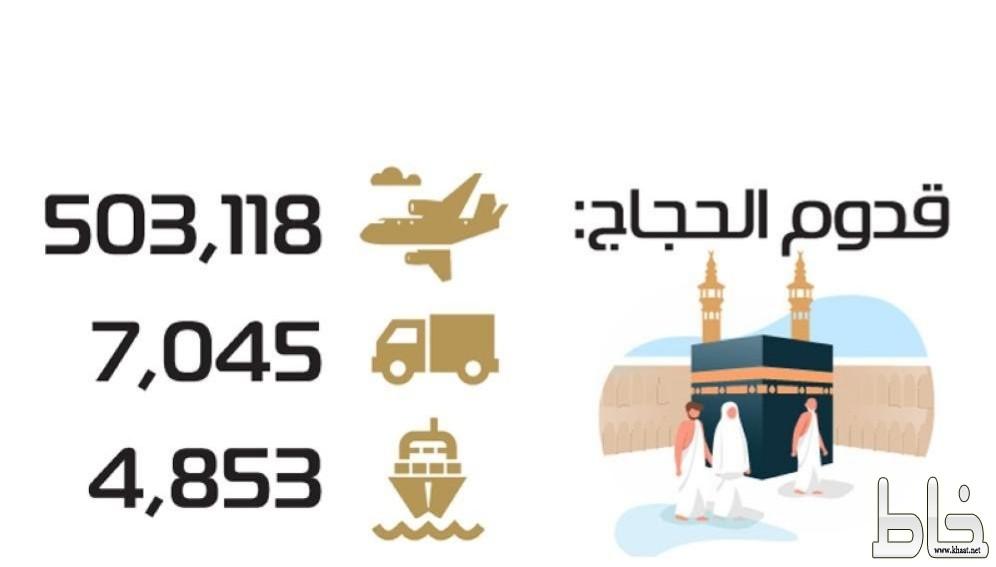 وصل 515,016 حاجا