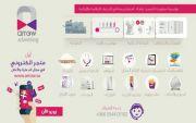 في عمل ابتكاري متميز الشاب السعودي ينجح في  الدعاية والاعلان