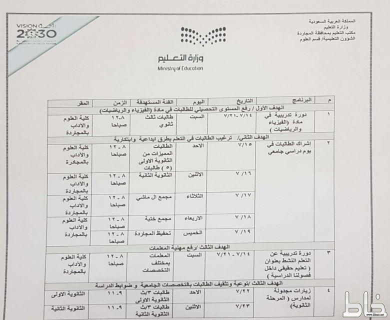شؤون البنات بتعليم المجاردة توقع عقد شراكة مع جامعة الملك خالد للبنات بفرع المجاردة
