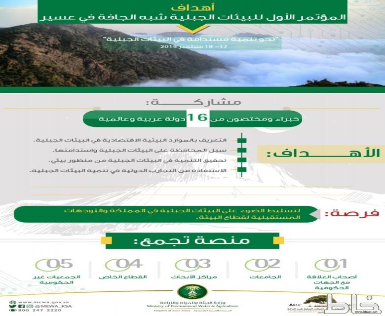 بمشاركة 16 دولة.. انطلاق فعاليات المؤتمر الأول للبيئات الجبلية شبه الجافة بعنوان البيئة والتنمية المستدامة في عسير