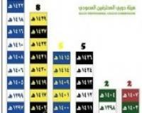 انطلاق دوري المحترفين لكرة القدم غدا في نسخته الـ 39
