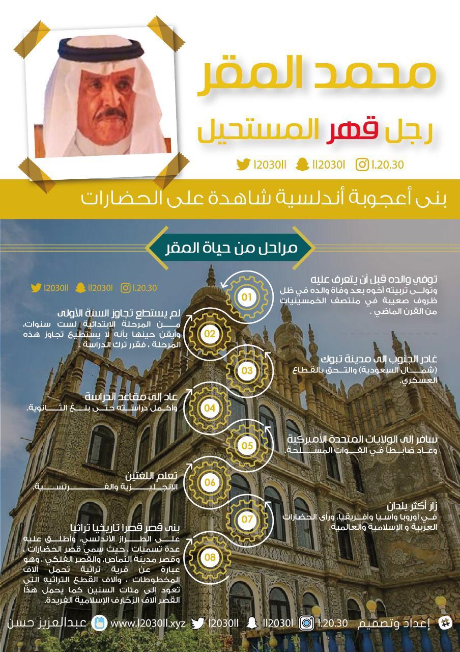 محمد المقر : رجل ملهم قهر المستحيل ، بنى أعجوبة أندلسية شاهدة على الحضارات