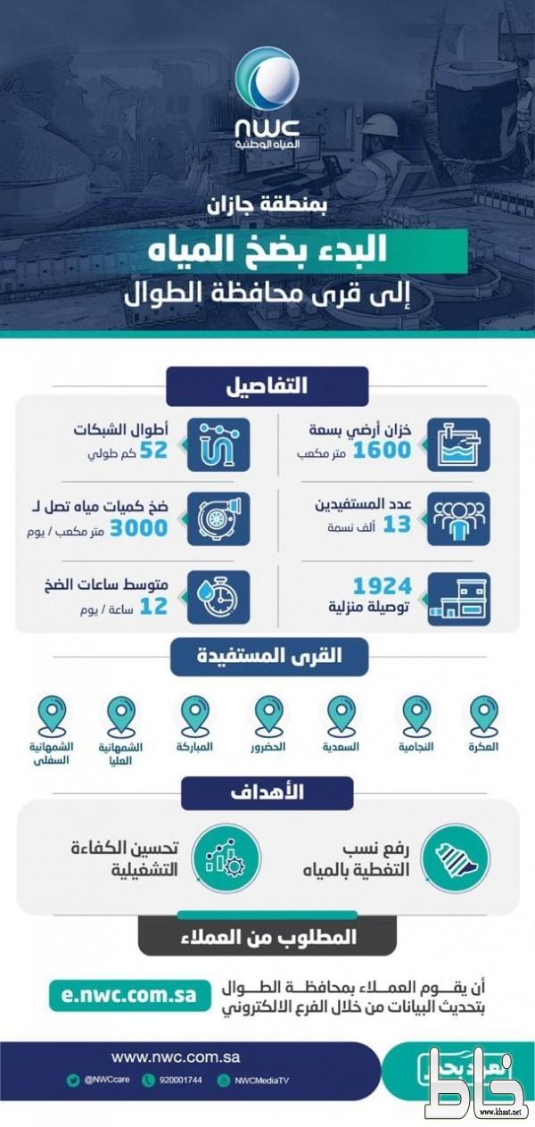 مياه جازان تبدأ تشغيل شبكات وخزانات المياه بقرى محافظة الطوال لخدمة 13 ألف نسمة