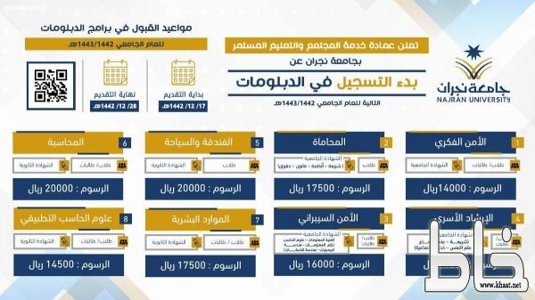 جامعة نجران تعلن موعد التسجيل في عدد من الدبلومات.