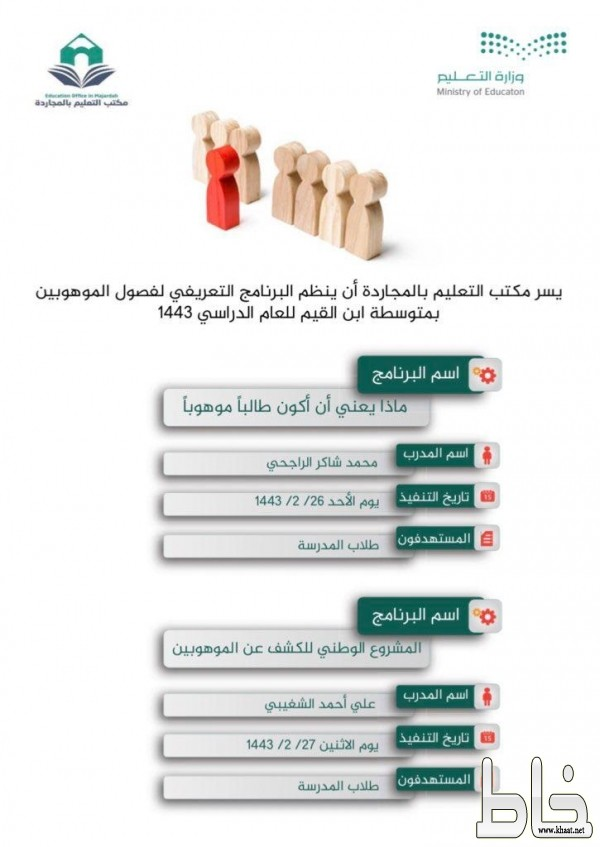 مكتب التعليم بمحافظة المجاردة ينظم البرنامج التعريفي لفصول الموهوبين بمتوسطة ابن القيم